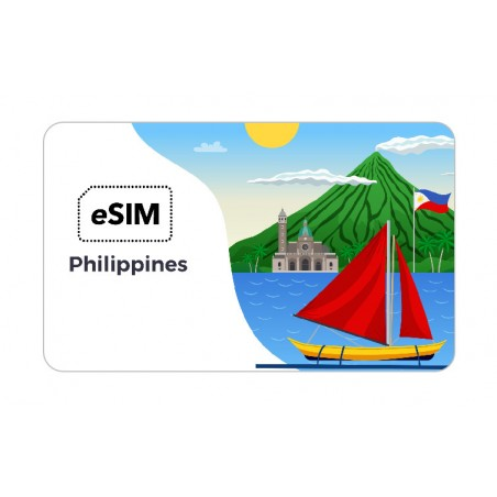 eSIM Filippino Globe Roaming